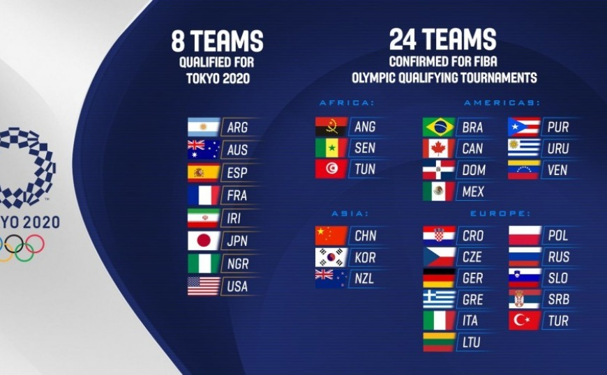 Συμπληρώθηκαν οι ομάδες των Προολυμπιακών!