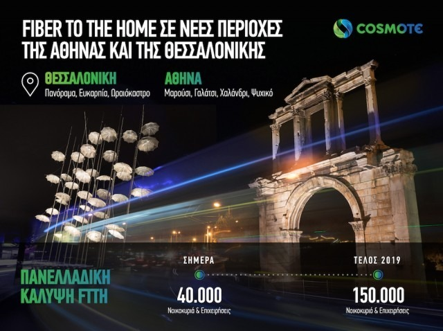 COSMOTE: Fiber To The Home