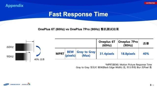 OnePlus: Δημοσίευσε το πρώτο exxperimental report από το R&D κέντρο της Samsung Display στην Κορέα